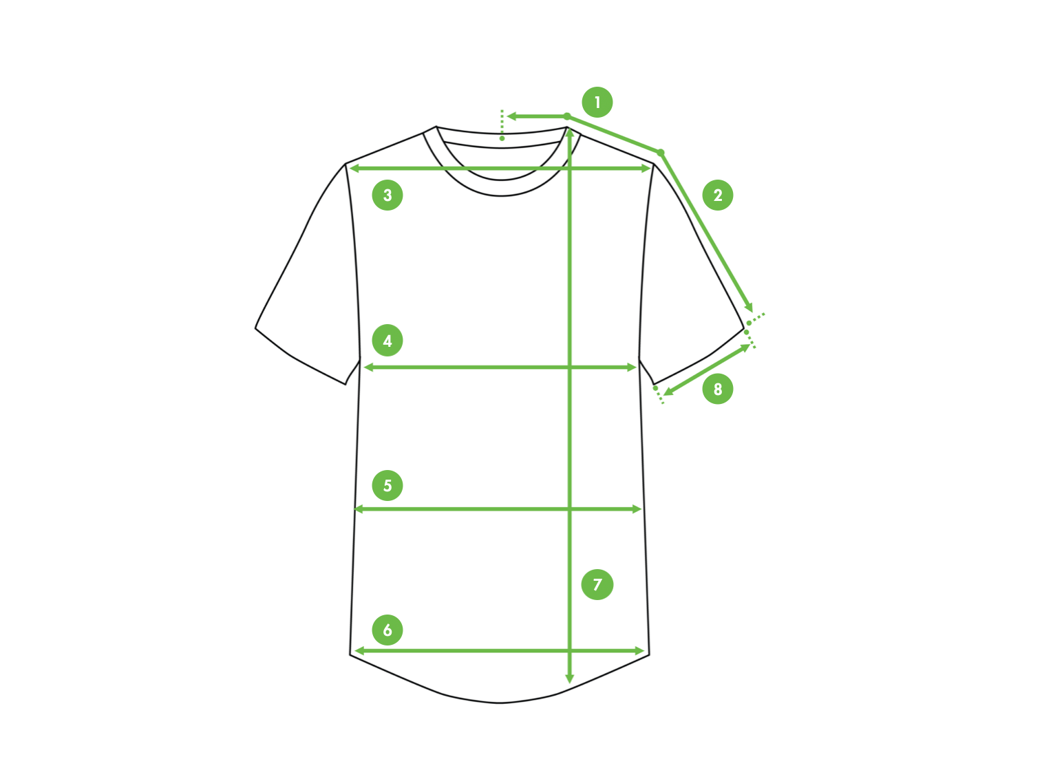 How to Measure a Tshirt ? Kiwi Sizing - Improve conversion and lower returns.