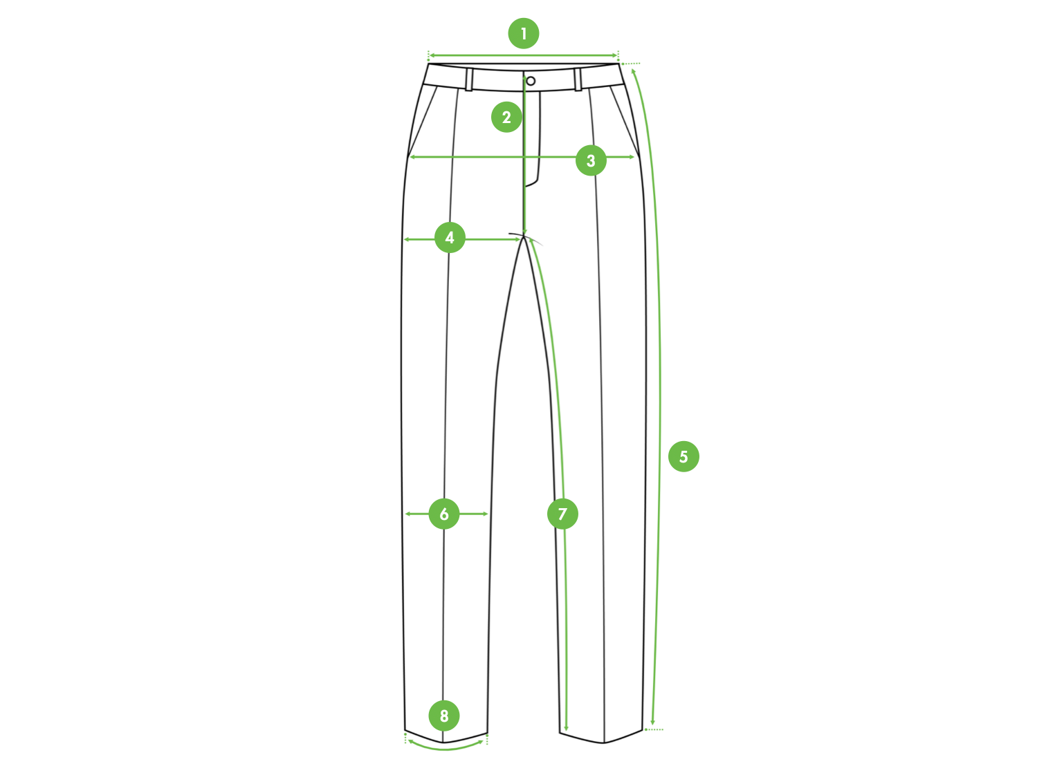 How to Measure Jeans ? Kiwi Sizing - Improve conversion and lower returns.