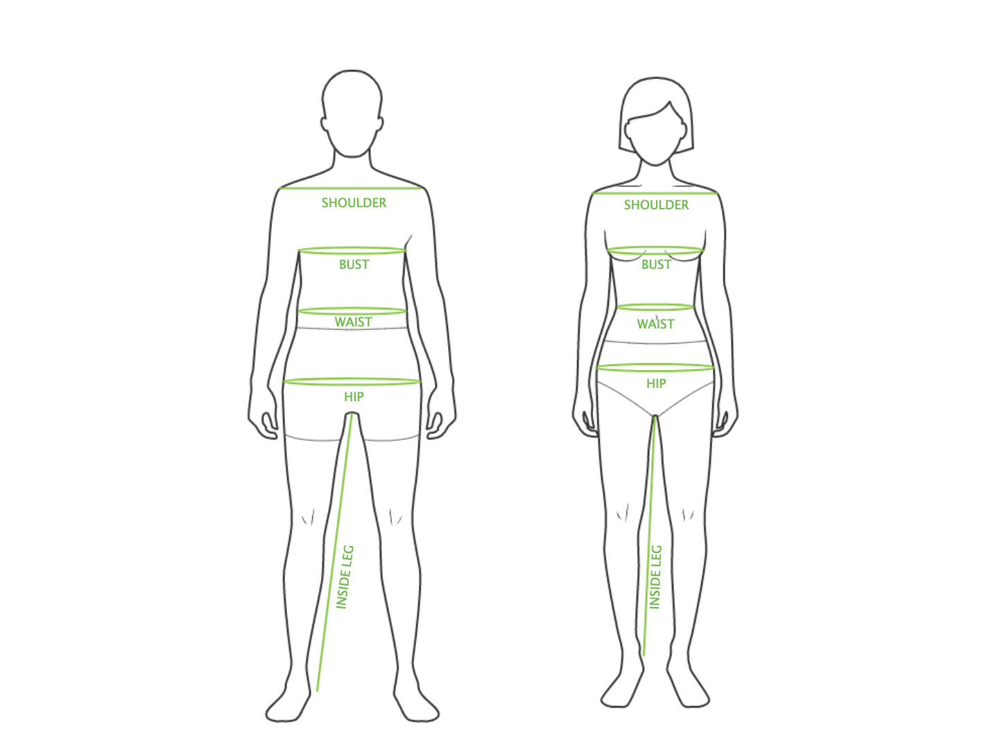 How to measure a Jacket - Kiwi Sizing - Improve conversion and lower returns.