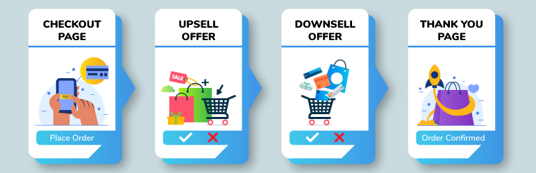 Top 6 Plugins for WooCommerce Fashion Stores